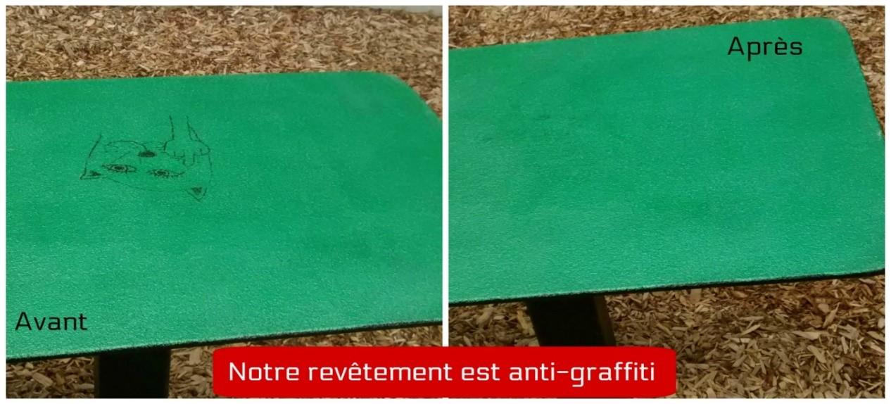Caractéristiques techniques et avantages de nos produits - grafiti